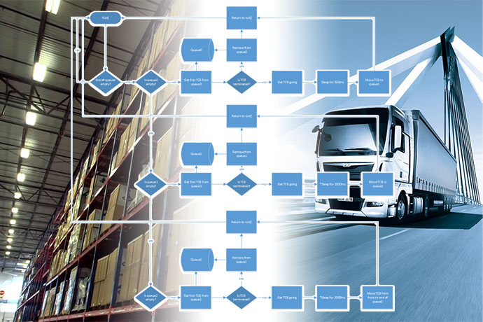 MRP & Supply-chain Automation